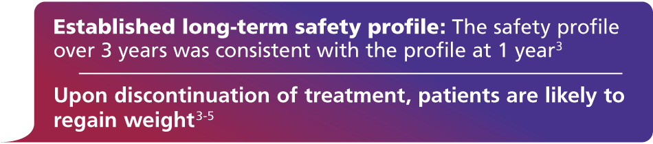 Established long-term safety profile: The safety profile over 3 years was consistent with the profile at 1 year(3); Upon discontinuation of treatment, patients are likely to regain weight(3-5)